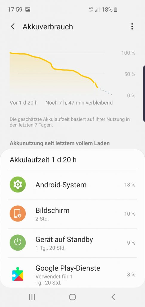 Hoher Android-System Verbrauch
